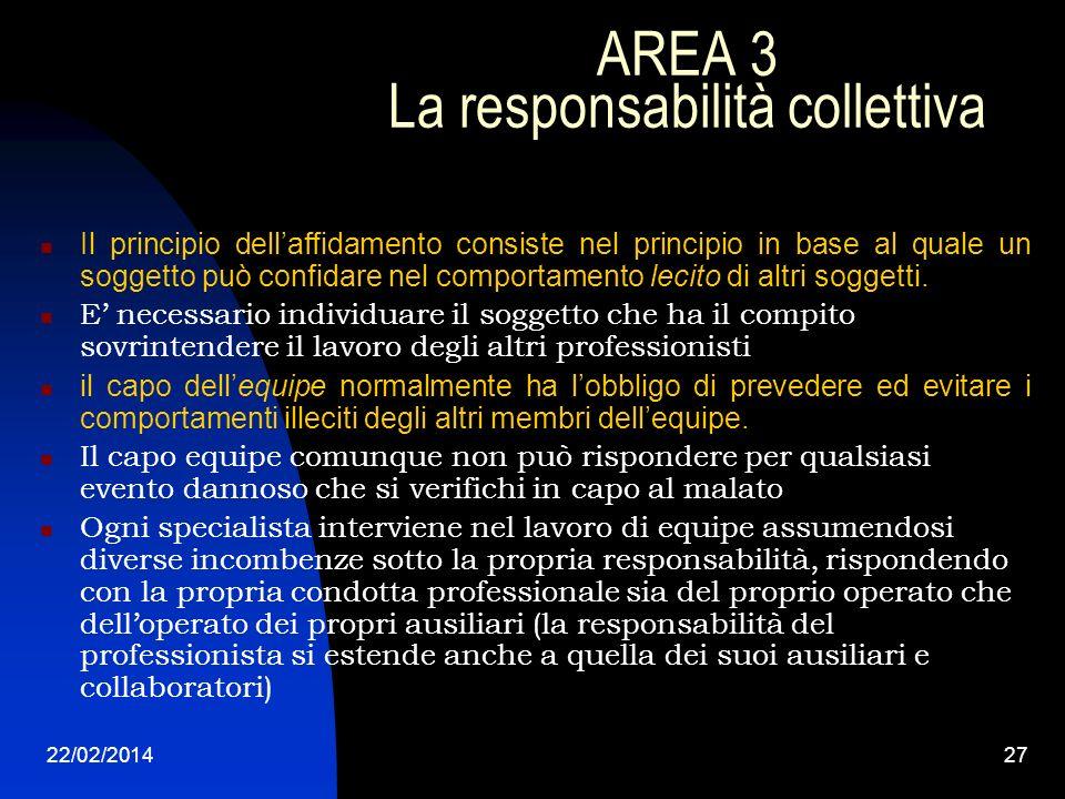 22/02/201427 AREA 3 La responsabilità collettiva Il principio dellaffidamento consiste nel principio in base al quale un soggetto può confidare nel comportamento lecito di altri soggetti.
