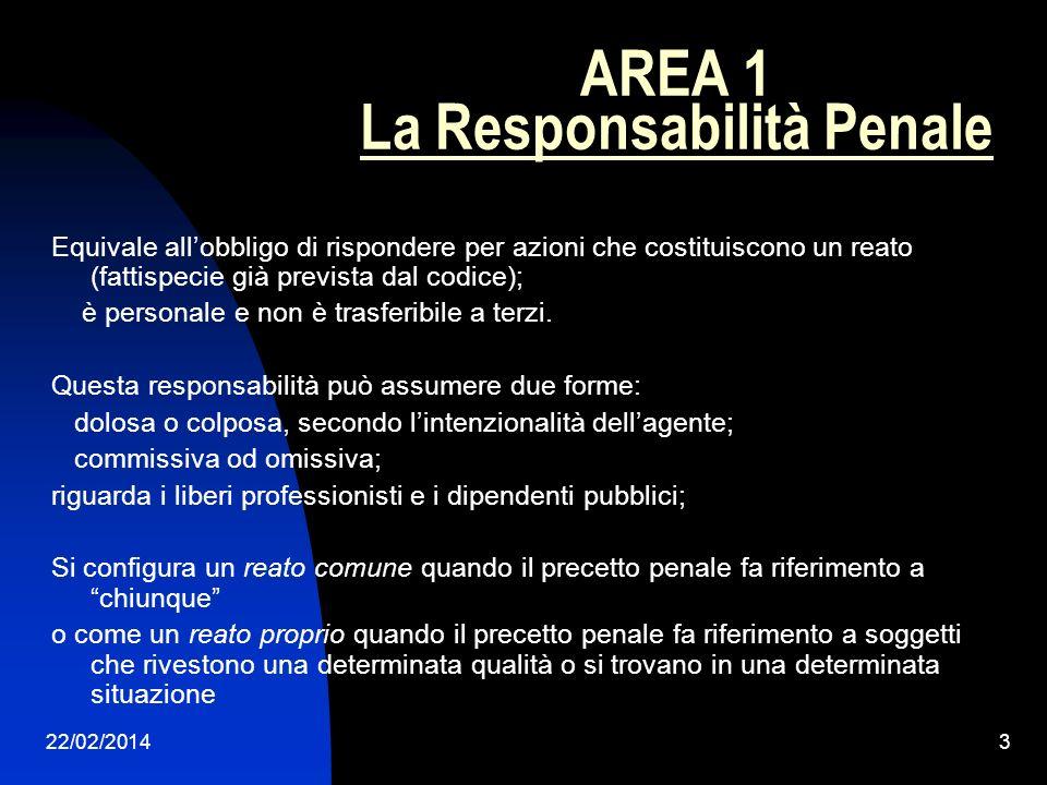 22/02/20143 AREA 1 La Responsabilità Penale Equivale allobbligo di rispondere per azioni che costituiscono un reato (fattispecie già prevista dal codice); è personale e non è trasferibile a terzi.
