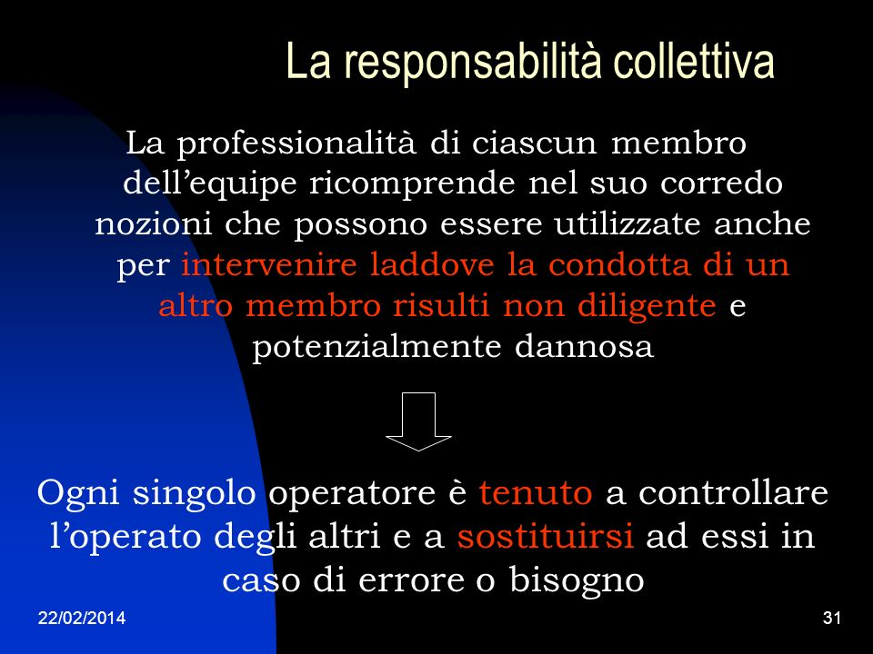 22/02/201431 La responsabilità collettiva La professionalità di ciascun membro dellequipe ricomprende nel suo corredo nozioni che possono essere utili