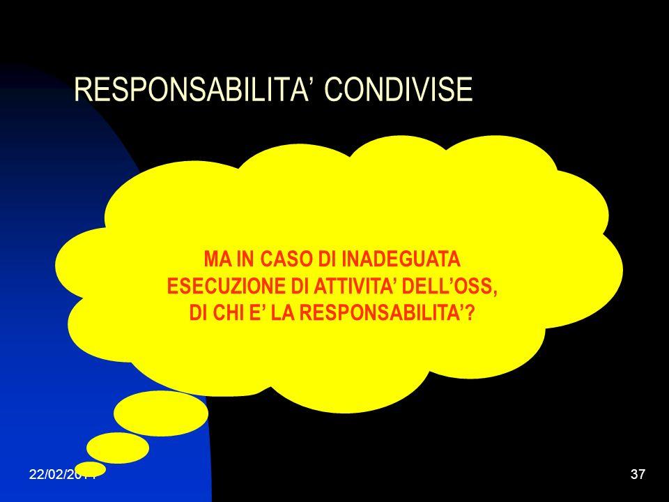 22/02/201437 RESPONSABILITA CONDIVISE MA IN CASO DI INADEGUATA ESECUZIONE DI ATTIVITA DELLOSS, DI CHI E LA RESPONSABILITA?