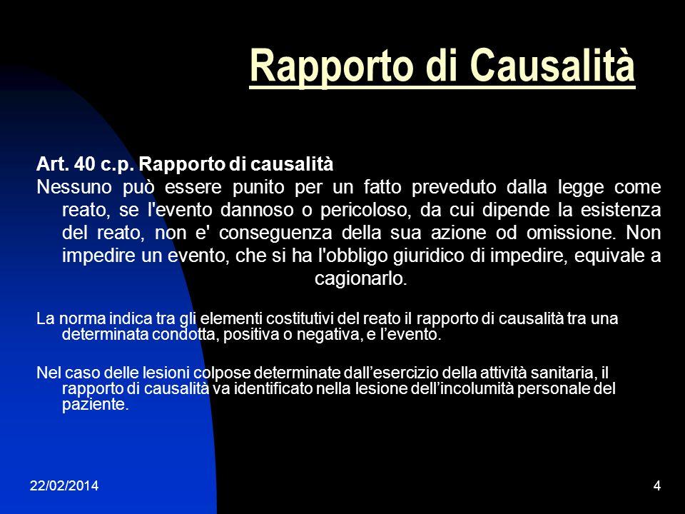 22/02/20144 Rapporto di Causalità Art. 40 c.p. Rapporto di causalità Nessuno può essere punito per un fatto preveduto dalla legge come reato, se l'eve