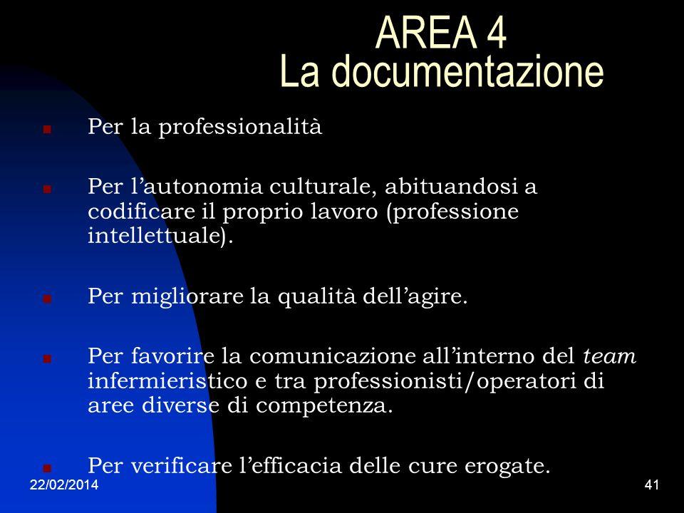 22/02/201441 AREA 4 La documentazione Per la professionalità Per lautonomia culturale, abituandosi a codificare il proprio lavoro (professione intellettuale).