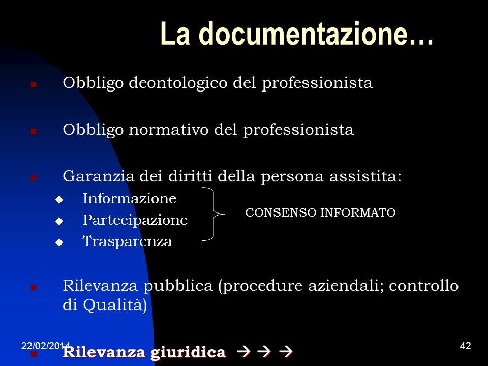 22/02/201442 La documentazione… Obbligo deontologico del professionista Obbligo normativo del professionista Garanzia dei diritti della persona assist