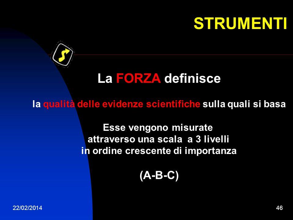 22/02/201446 STRUMENTI La FORZA definisce la qualità delle evidenze scientifiche sulla quali si basa Esse vengono misurate attraverso una scala a 3 livelli in ordine crescente di importanza (A-B-C)