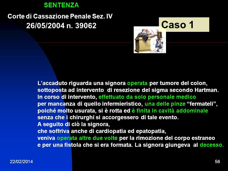 22/02/201456 SENTENZA Corte di Cassazione Penale Sez. IV 26/05/2004 n. 39062 Laccaduto riguarda una signora operata per tumore del colon, sottoposta a