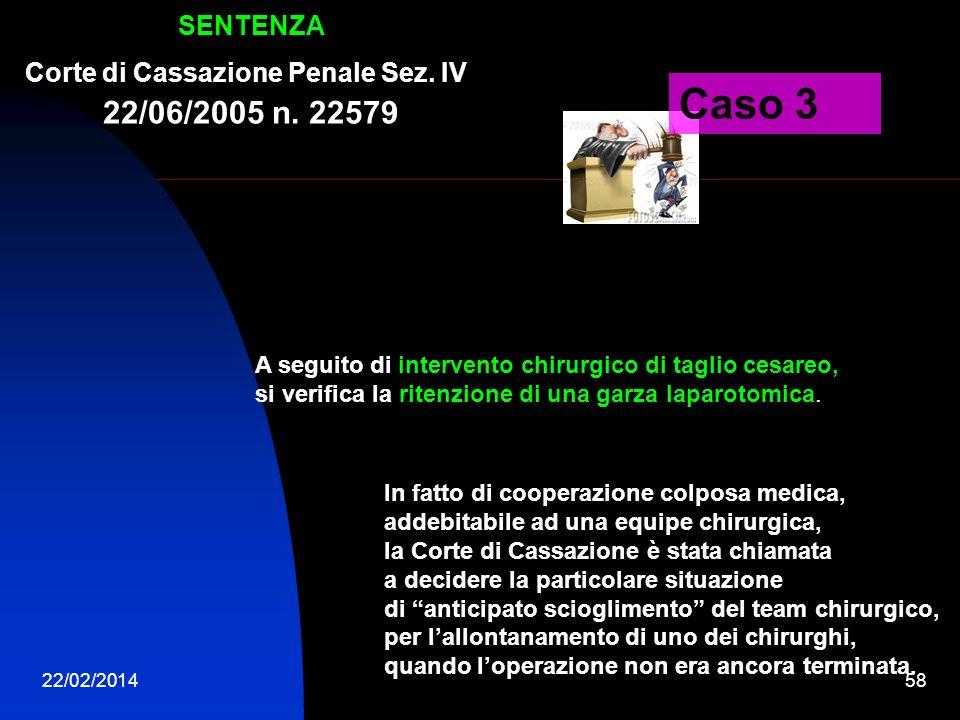 22/02/201458 SENTENZA Corte di Cassazione Penale Sez. IV 22/06/2005 n. 22579 Caso 3 A seguito di intervento chirurgico di taglio cesareo, si verifica