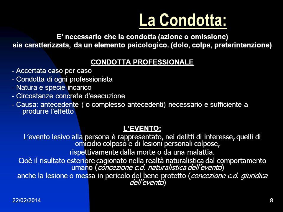 22/02/20148 La Condotta: E necessario che la condotta (azione o omissione) sia caratterizzata, da un elemento psicologico. (dolo, colpa, preterintenzi