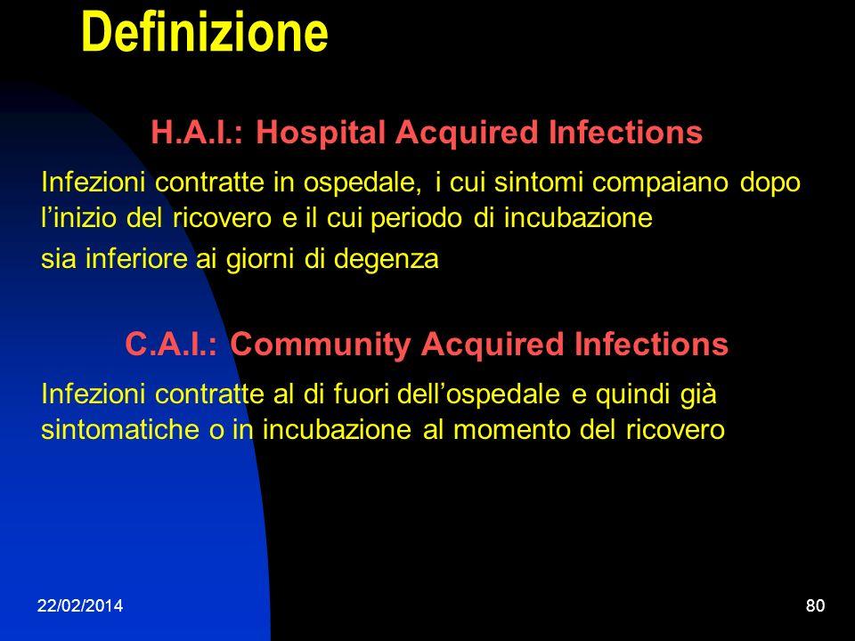 22/02/201480 Definizione H.A.I.: Hospital Acquired Infections Infezioni contratte in ospedale, i cui sintomi compaiano dopo linizio del ricovero e il