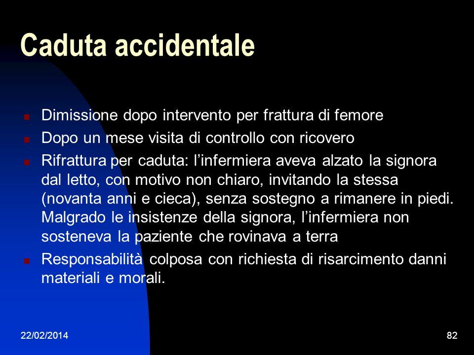 22/02/201482 Caduta accidentale Dimissione dopo intervento per frattura di femore Dopo un mese visita di controllo con ricovero Rifrattura per caduta: