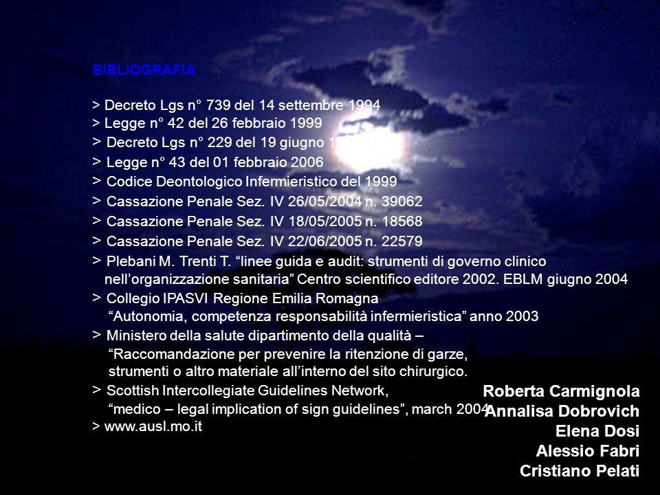22/02/201488 BIBLIOGRAFIA > Decreto Lgs n° 739 del 14 settembre 1994 > Legge n° 42 del 26 febbraio 1999 > Decreto Lgs n° 229 del 19 giugno 1999 > Legg