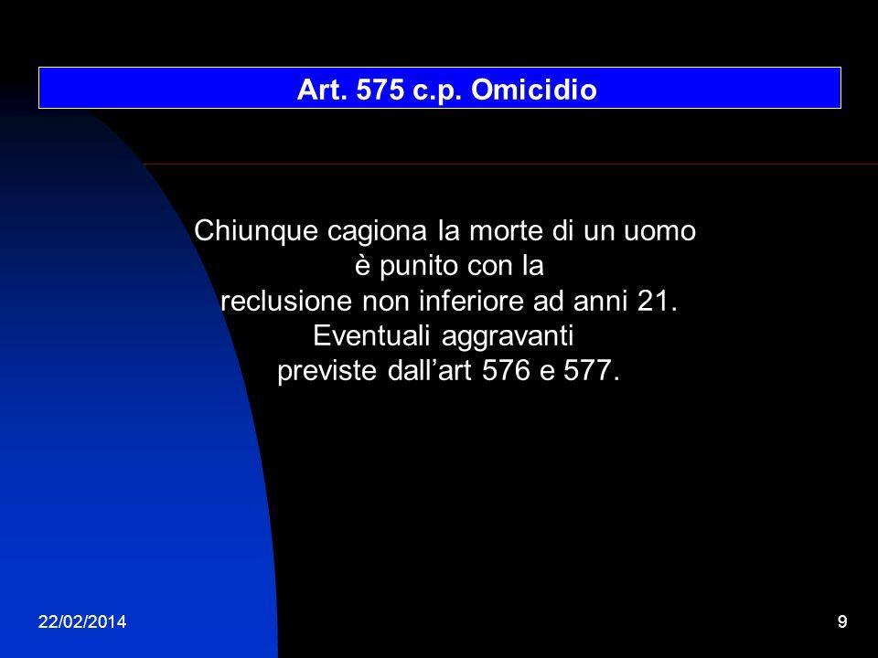 22/02/20149 Art. 575 c.p. Omicidio Chiunque cagiona la morte di un uomo è punito con la reclusione non inferiore ad anni 21. Eventuali aggravanti prev