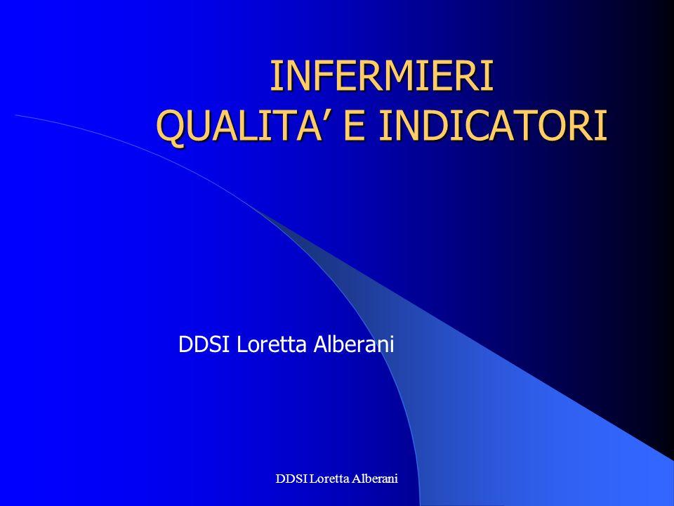 DDSI Loretta Alberani INFERMIERI QUALITA E INDICATORI DDSI Loretta Alberani
