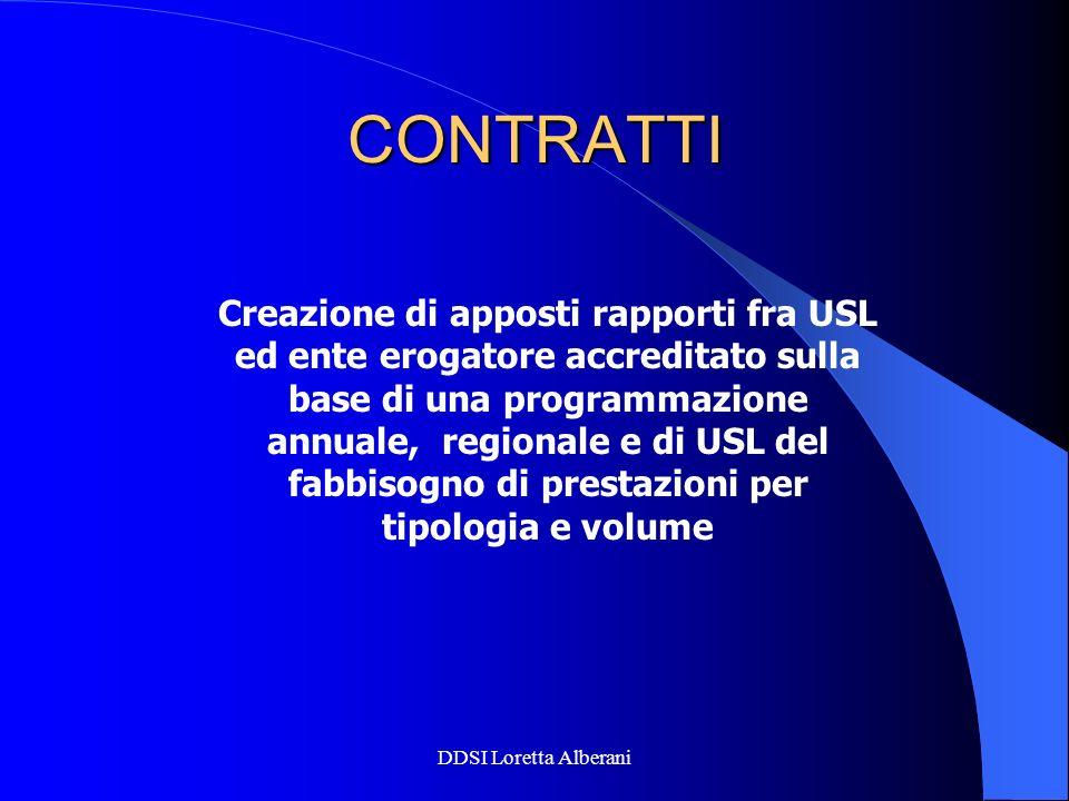 DDSI Loretta Alberani CONTRATTI Creazione di apposti rapporti fra USL ed ente erogatore accreditato sulla base di una programmazione annuale, regional