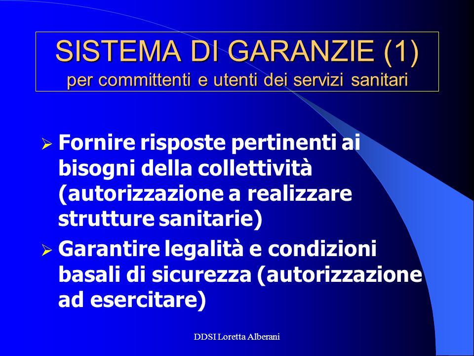 DDSI Loretta Alberani SISTEMA DI GARANZIE (1) per committenti e utenti dei servizi sanitari Fornire risposte pertinenti ai bisogni della collettività