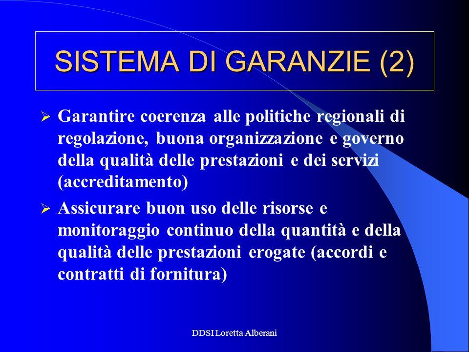 DDSI Loretta Alberani SISTEMA DI GARANZIE (2) Garantire coerenza alle politiche regionali di regolazione, buona organizzazione e governo della qualità