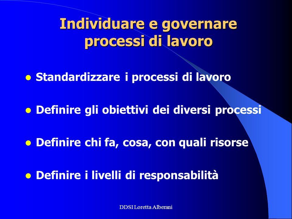 DDSI Loretta Alberani Individuare e governare processi di lavoro Standardizzare i processi di lavoro Definire gli obiettivi dei diversi processi Defin