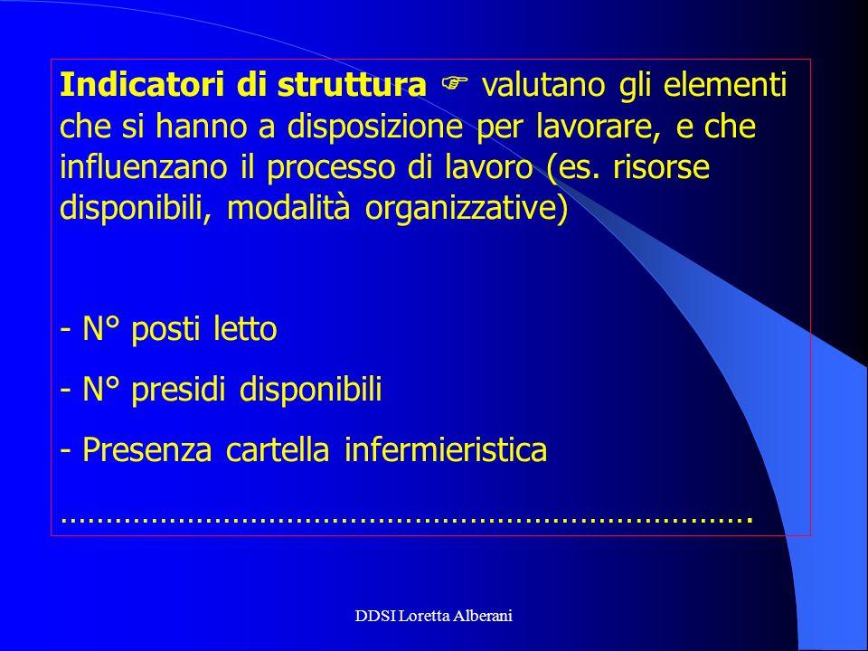 DDSI Loretta Alberani Indicatori di struttura valutano gli elementi che si hanno a disposizione per lavorare, e che influenzano il processo di lavoro