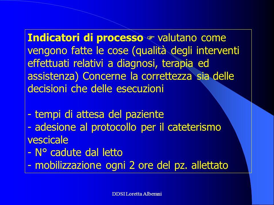 DDSI Loretta Alberani Indicatori di processo valutano come vengono fatte le cose (qualità degli interventi effettuati relativi a diagnosi, terapia ed