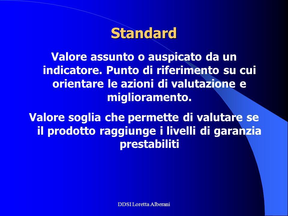 DDSI Loretta Alberani Standard Valore assunto o auspicato da un indicatore. Punto di riferimento su cui orientare le azioni di valutazione e miglioram