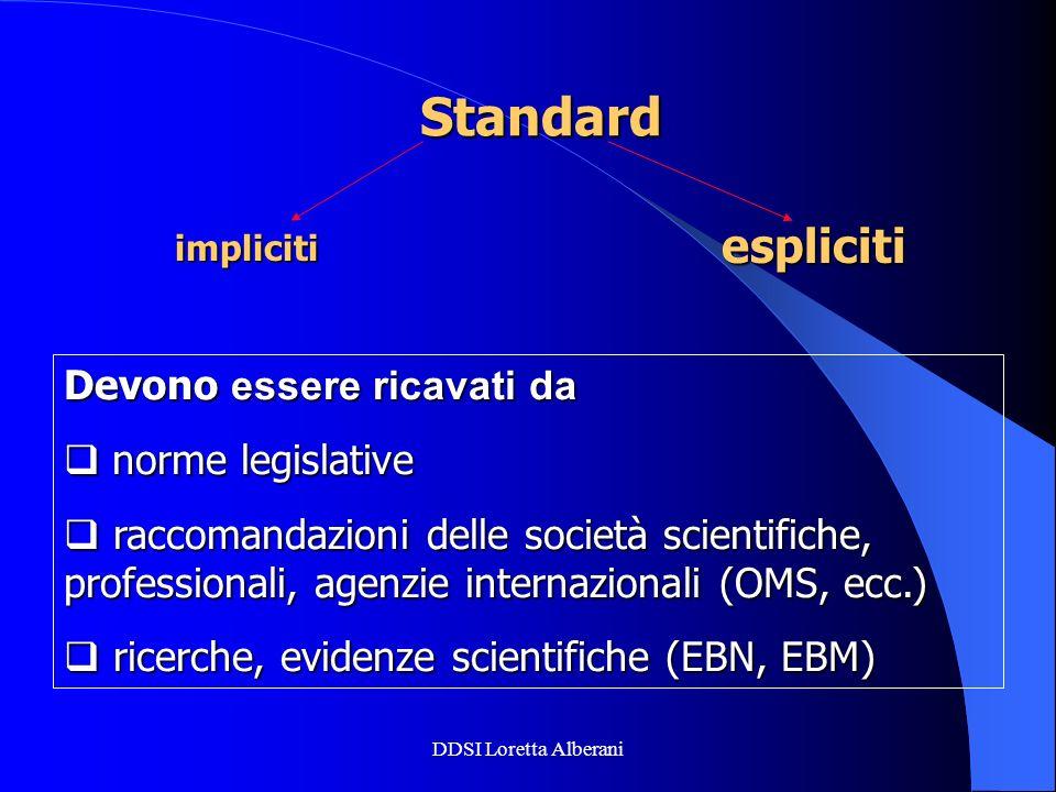 DDSI Loretta Alberani Standard impliciti espliciti Devono essere ricavati da norme legislative norme legislative raccomandazioni delle società scienti