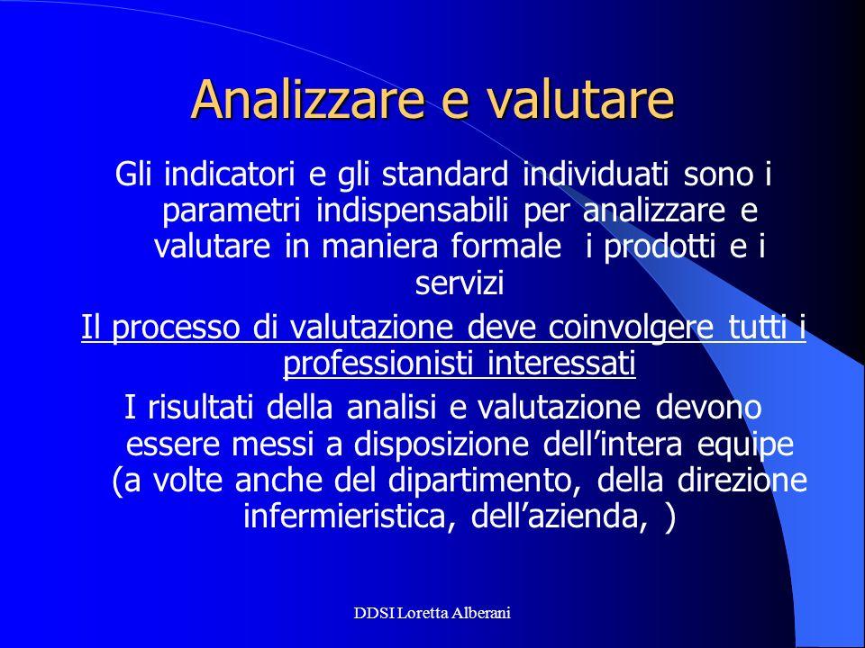 DDSI Loretta Alberani Analizzare e valutare Gli indicatori e gli standard individuati sono i parametri indispensabili per analizzare e valutare in man