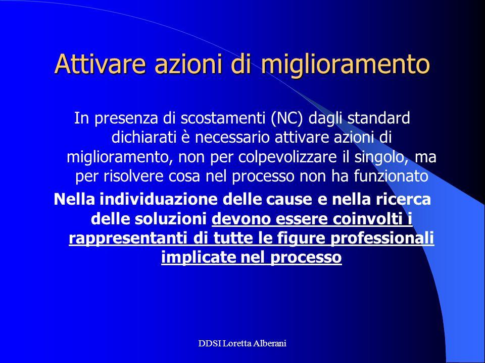 DDSI Loretta Alberani Attivare azioni di miglioramento In presenza di scostamenti (NC) dagli standard dichiarati è necessario attivare azioni di migli