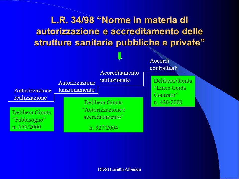 DDSI Loretta Alberani L.R. 34/98 Norme in materia di autorizzazione e accreditamento delle strutture sanitarie pubbliche e private Autorizzazione real