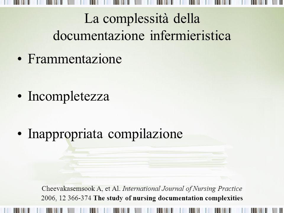 La complessità della documentazione infermieristica Frammentazione Incompletezza Inappropriata compilazione Cheevakasemsook A, et Al.