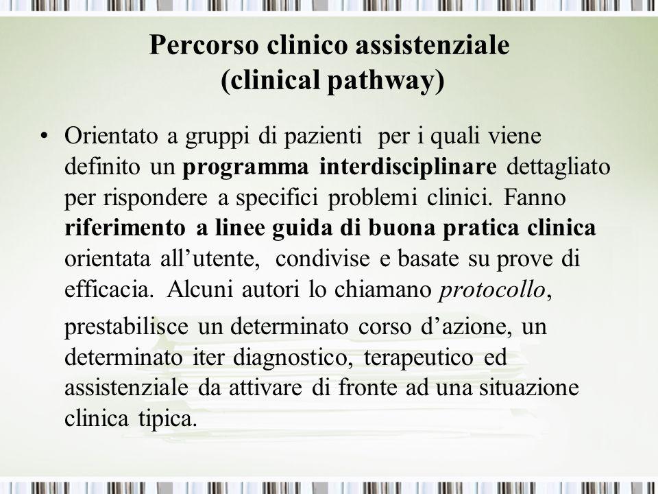 Percorso clinico assistenziale (clinical pathway) Orientato a gruppi di pazienti per i quali viene definito un programma interdisciplinare dettagliato per rispondere a specifici problemi clinici.