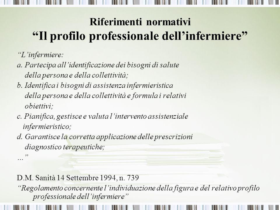 Riferimenti normativi Il profilo professionale dellinfermiere Linfermiere: a.
