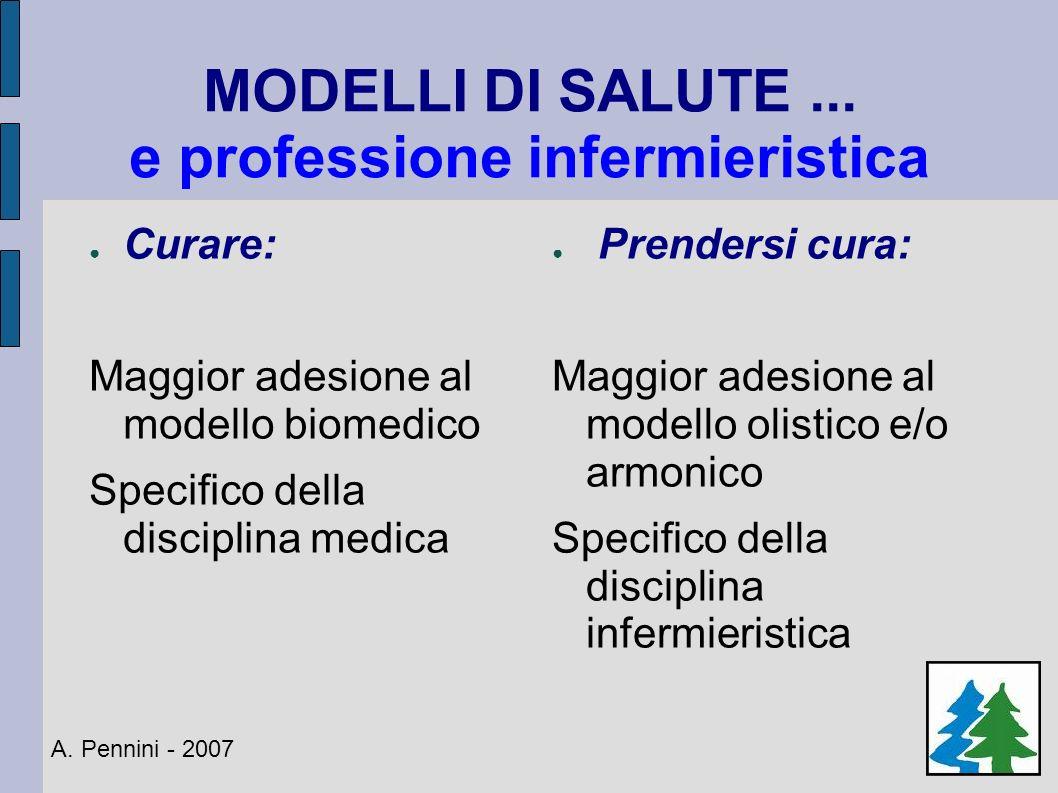 MODELLI DI SALUTE... e professione infermieristica Curare: Maggior adesione al modello biomedico Specifico della disciplina medica Prendersi cura: Mag