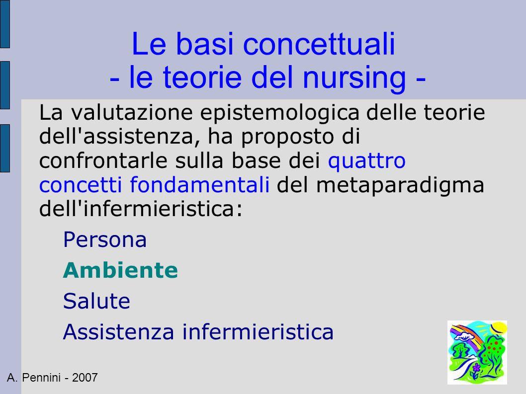 Le basi concettuali - le teorie del nursing - La valutazione epistemologica delle teorie dell'assistenza, ha proposto di confrontarle sulla base dei q