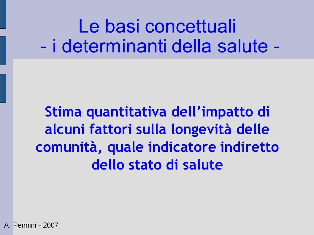 Le basi concettuali - i determinanti della salute - Stima quantitativa dellimpatto di alcuni fattori sulla longevità delle comunità, quale indicatore
