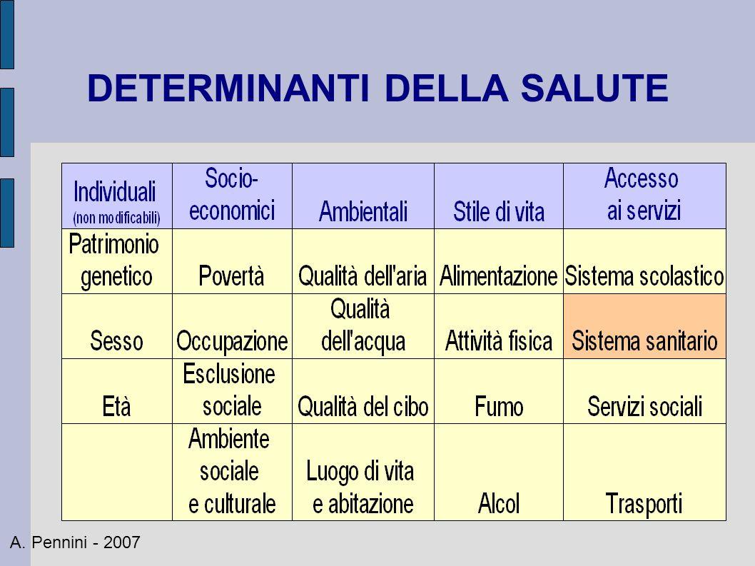 DETERMINANTI DELLA SALUTE A. Pennini - 2007