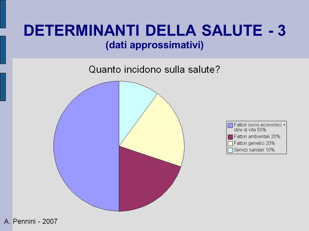 DETERMINANTI DELLA SALUTE - 3 (dati approssimativi) A. Pennini - 2007