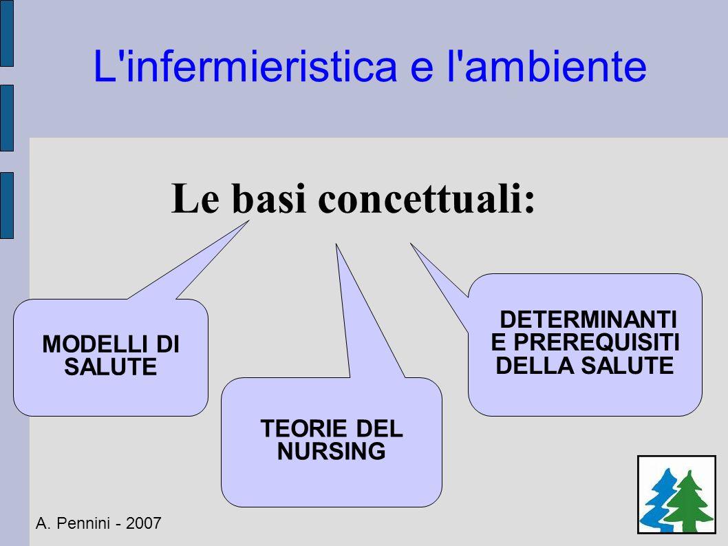 L'infermieristica e l'ambiente Le basi concettuali: DETERMINANTI E PREREQUISITI DELLA SALUTE TEORIE DEL NURSING MODELLI DI SALUTE A. Pennini - 2007