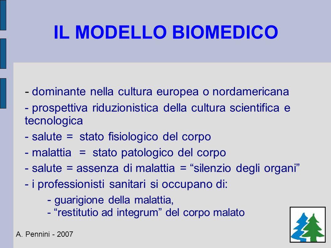 IL MODELLO BIOMEDICO - dominante nella cultura europea o nordamericana - prospettiva riduzionistica della cultura scientifica e tecnologica - salute =
