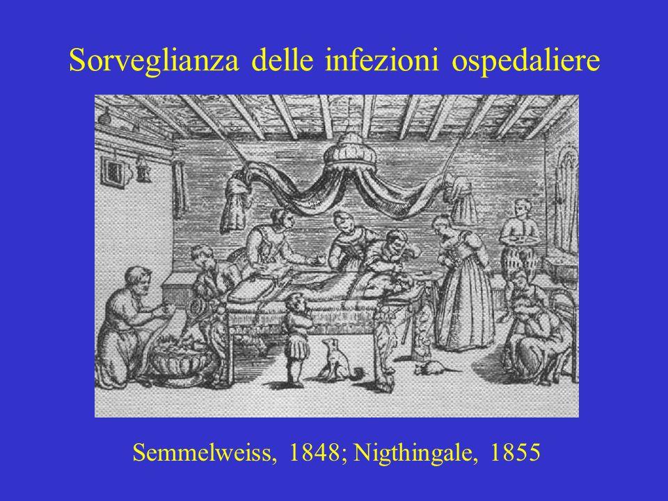 Sorveglianza delle infezioni ospedaliere Semmelweiss, 1848; Nigthingale, 1855