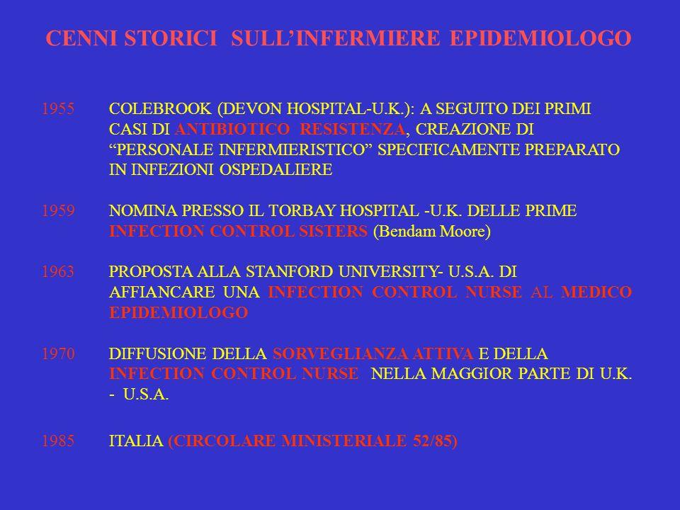CENNI STORICI SULLINFERMIERE EPIDEMIOLOGO 1955 COLEBROOK (DEVON HOSPITAL-U.K.): A SEGUITO DEI PRIMI CASI DI ANTIBIOTICO RESISTENZA, CREAZIONE DI PERSO