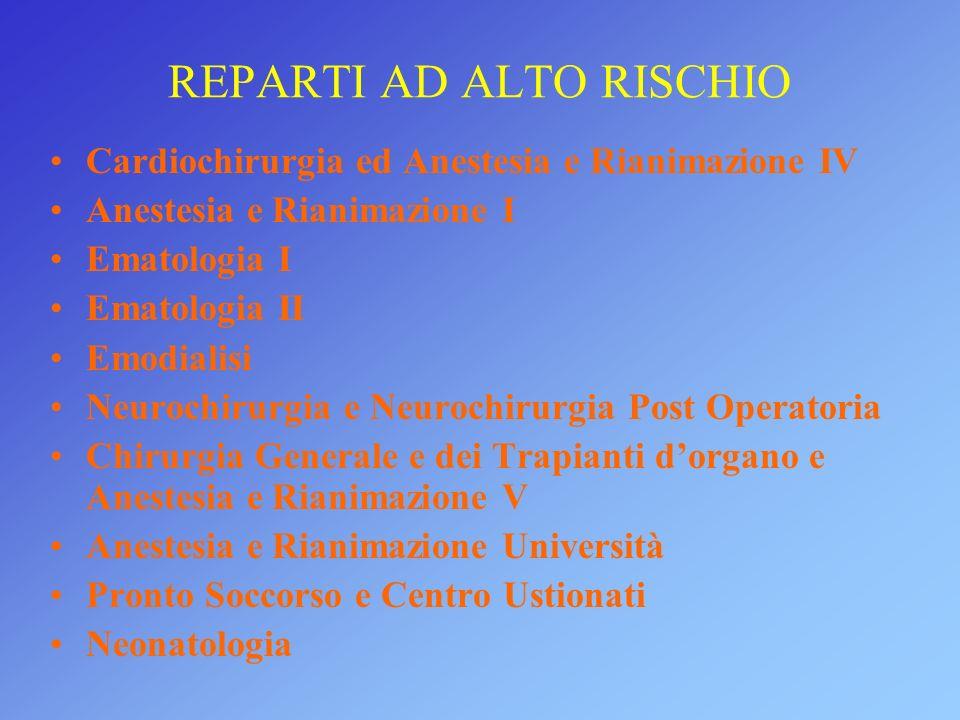 REPARTI AD ALTO RISCHIO Cardiochirurgia ed Anestesia e Rianimazione IV Anestesia e Rianimazione I Ematologia I Ematologia II Emodialisi Neurochirurgia