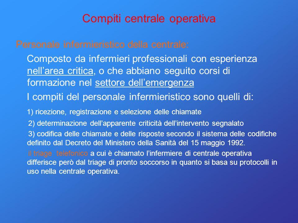 Compiti centrale operativa Personale infermieristico della centrale: Composto da infermieri professionali con esperienza nellarea critica, o che abbia