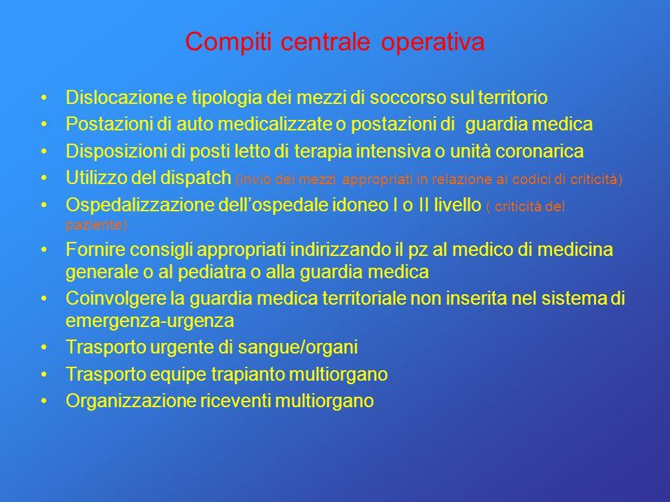 Compiti centrale operativa Dislocazione e tipologia dei mezzi di soccorso sul territorio Postazioni di auto medicalizzate o postazioni di guardia medi
