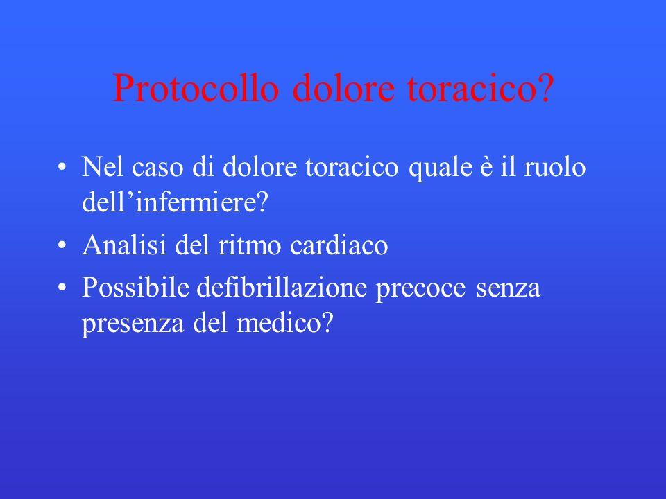 Protocollo dolore toracico? Nel caso di dolore toracico quale è il ruolo dellinfermiere? Analisi del ritmo cardiaco Possibile defibrillazione precoce