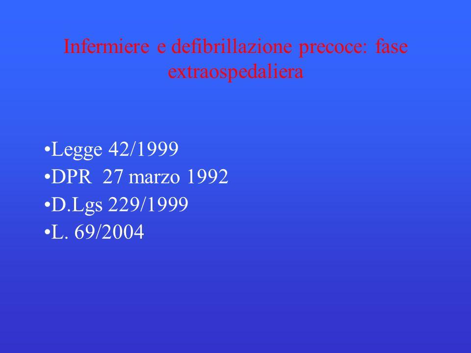 Infermiere e defibrillazione precoce: fase extraospedaliera Legge 42/1999 DPR 27 marzo 1992 D.Lgs 229/1999 L. 69/2004