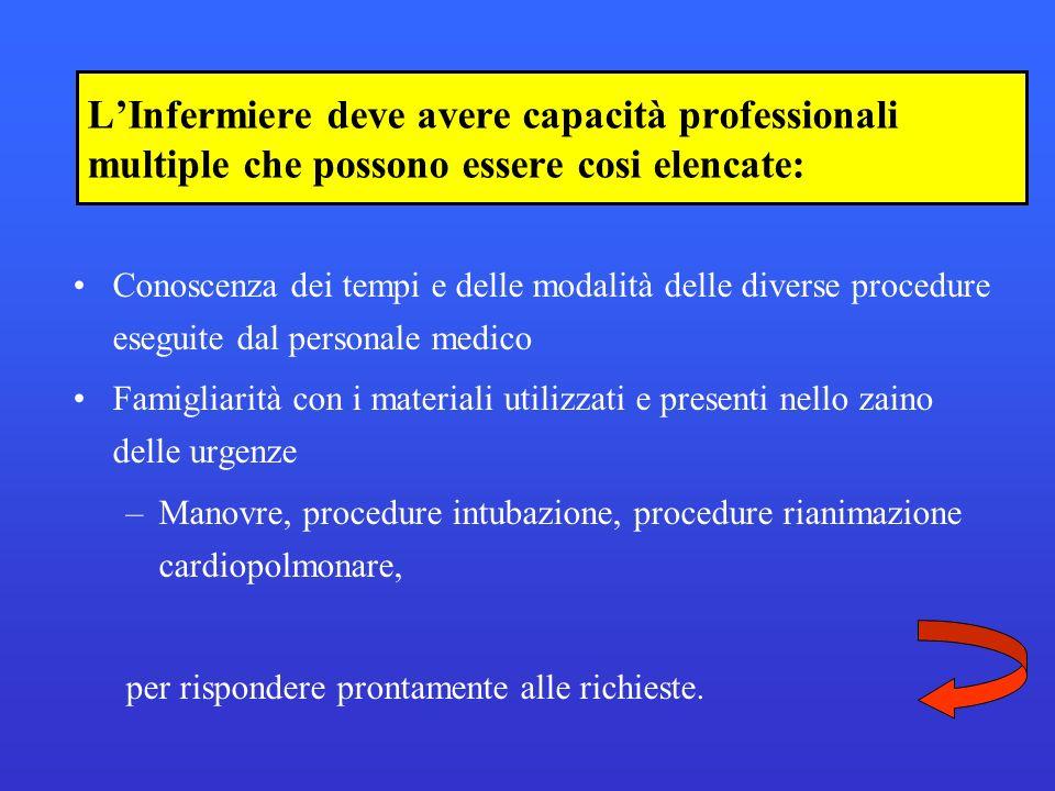 Conoscenza dei tempi e delle modalità delle diverse procedure eseguite dal personale medico Famigliarità con i materiali utilizzati e presenti nello z