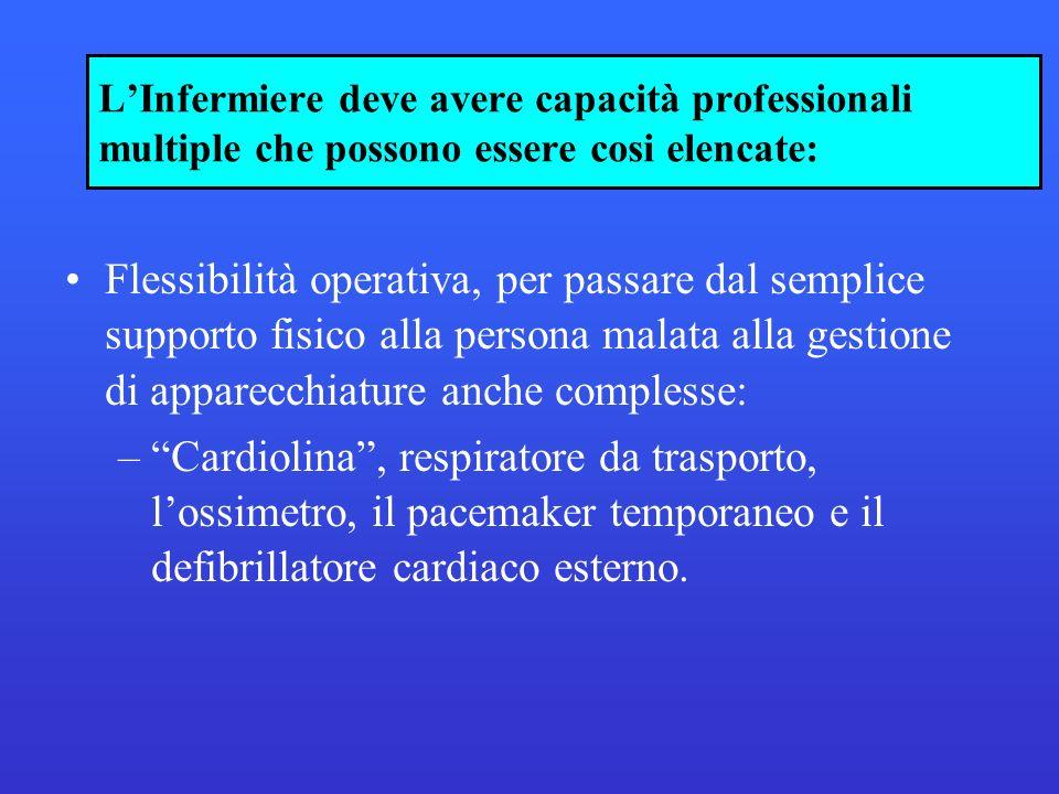 Flessibilità operativa, per passare dal semplice supporto fisico alla persona malata alla gestione di apparecchiature anche complesse: –Cardiolina, re