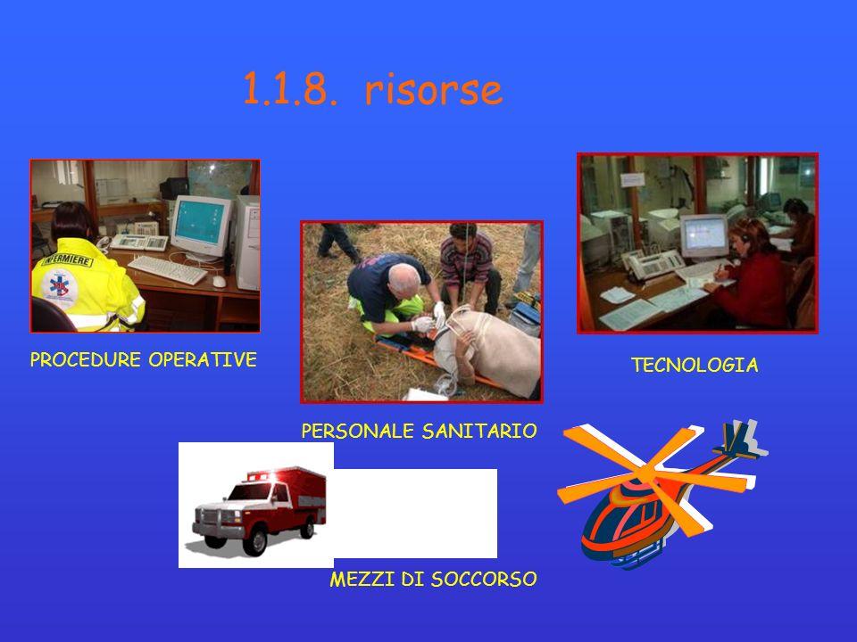 MEZZI DI SOCCORSO TECNOLOGIA PERSONALE SANITARIO PROCEDURE OPERATIVE 1.1.8. risorse