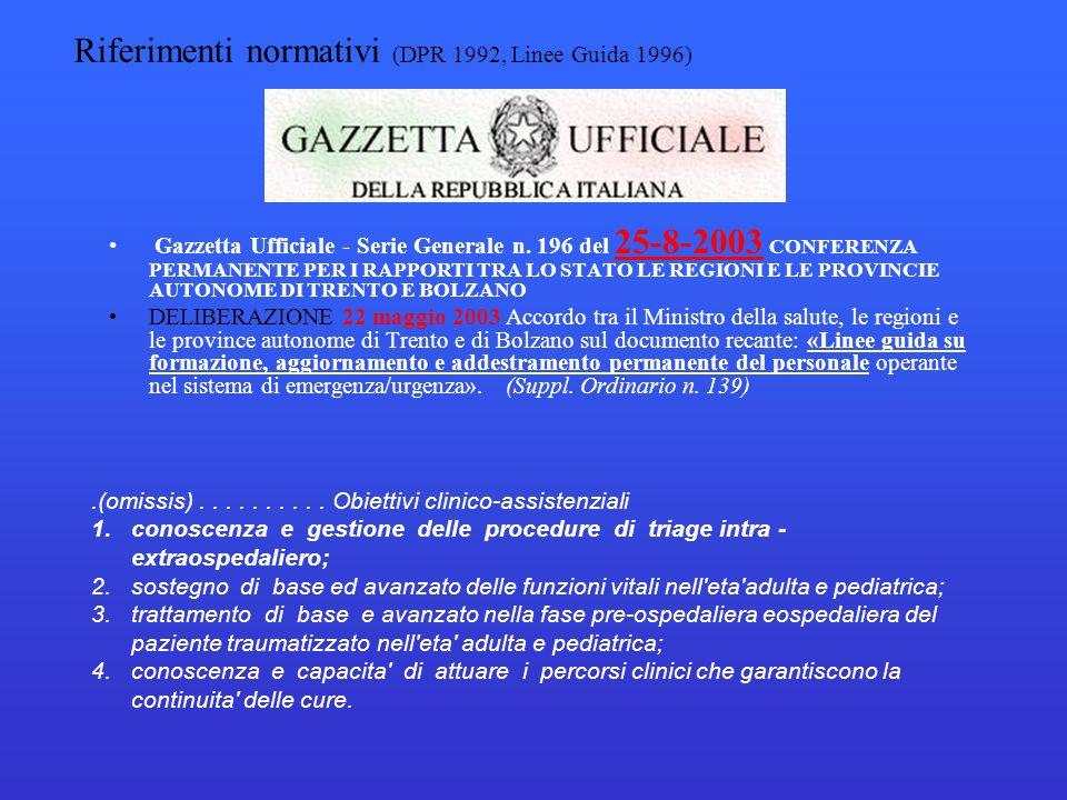 Riferimenti normativi (DPR 1992, Linee Guida 1996) Gazzetta Ufficiale - Serie Generale n. 196 del 25-8-2003 CONFERENZA PERMANENTE PER I RAPPORTI TRA L