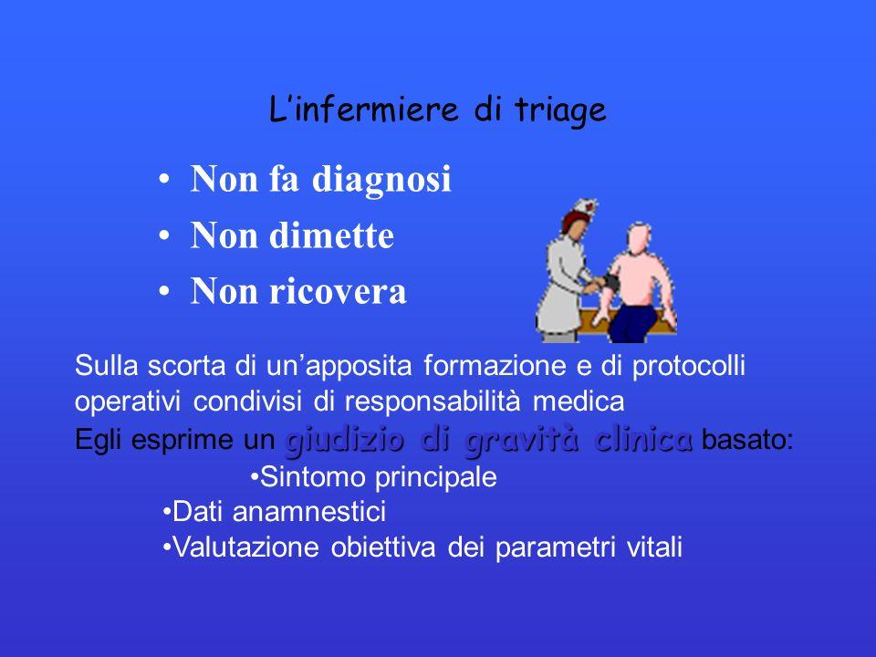 Linfermiere di triage Non fa diagnosi Non dimette Non ricovera Sulla scorta di unapposita formazione e di protocolli operativi condivisi di responsabi