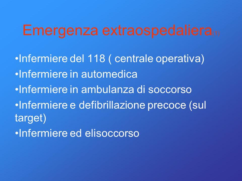 Emergenza extraospedaliera (1) Infermiere del 118 ( centrale operativa) Infermiere in automedica Infermiere in ambulanza di soccorso Infermiere e defi